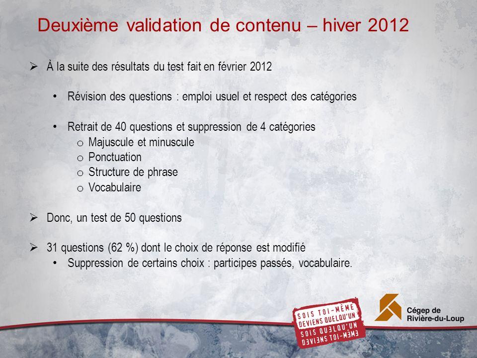 Deuxième validation de contenu – hiver 2012 À la suite des résultats du test fait en février 2012 Révision des questions : emploi usuel et respect des