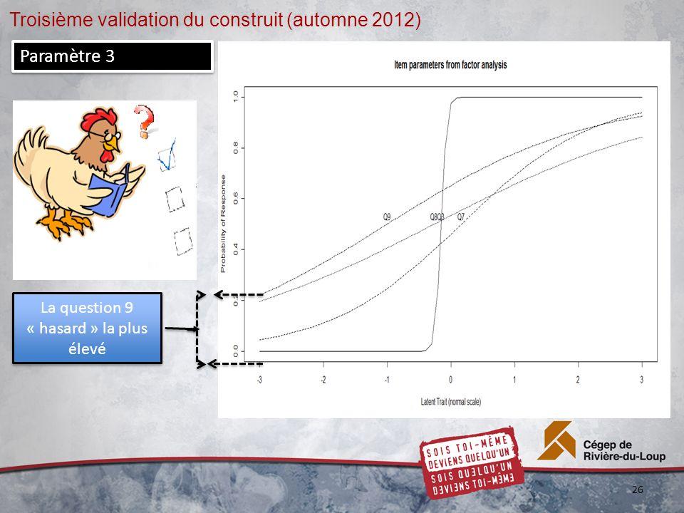 Troisième validation du construit (automne 2012) 26 La question 9 « hasard » la plus élevé La question 9 « hasard » la plus élevé Paramètre 3