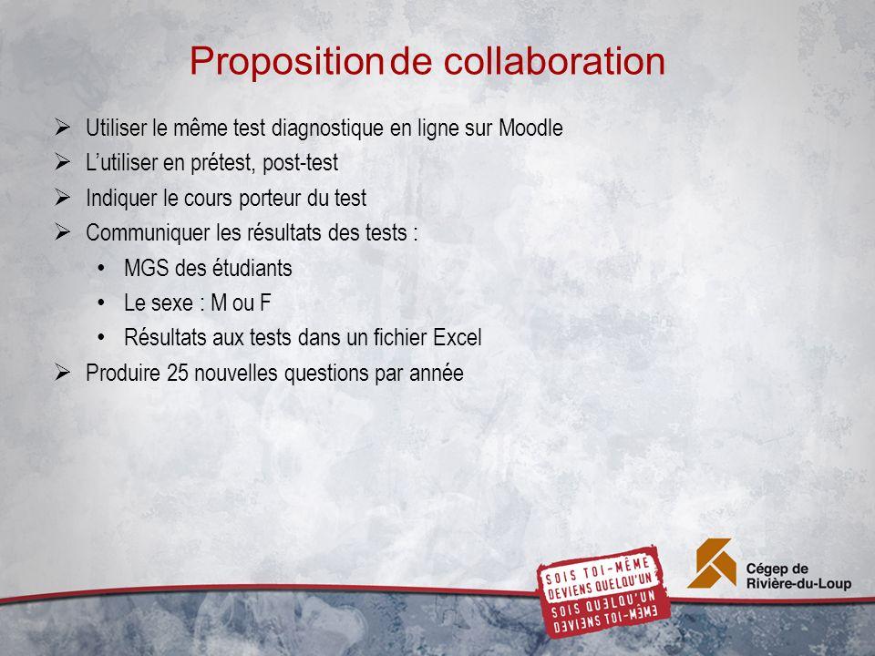 Proposition de collaboration Utiliser le même test diagnostique en ligne sur Moodle Lutiliser en prétest, post-test Indiquer le cours porteur du test