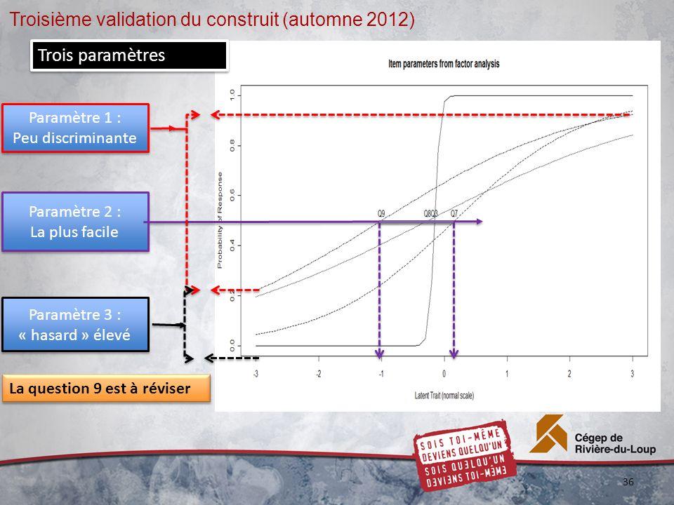 Troisième validation du construit (automne 2012) 36 Paramètre 3 : « hasard » élevé Paramètre 3 : « hasard » élevé Paramètre 1 : Peu discriminante Para