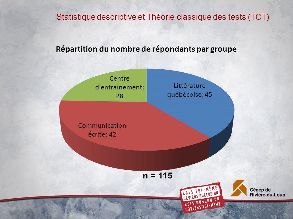 Statistique descriptive et Théorie classique des tests (TCT)