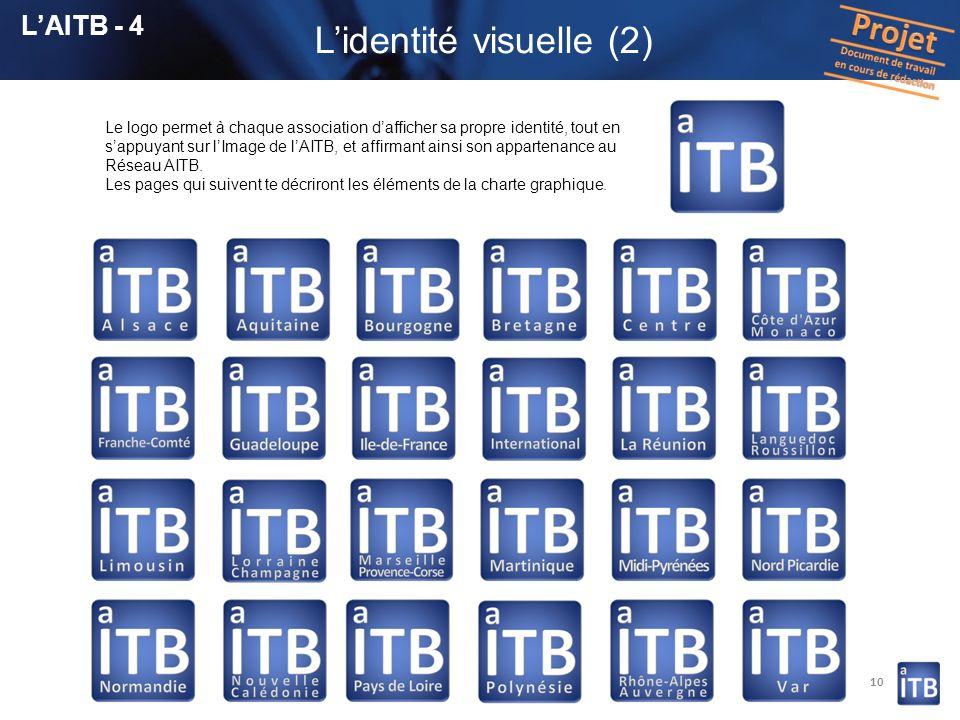 10 Lidentité visuelle (2) Le logo permet à chaque association dafficher sa propre identité, tout en sappuyant sur lImage de lAITB, et affirmant ainsi