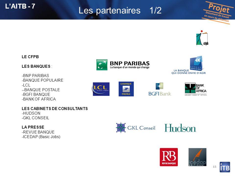 15 LAITB - 7 Les partenaires1/2 LE CFPB LES BANQUES : -BNP PARIBAS -BANQUE POPULAIRE -LCL --BANQUE POSTALE -BGFI BANQUE -BANK OF AFRICA LES CABINETS D