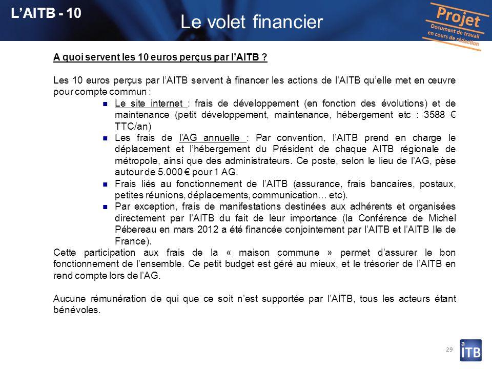 29 A quoi servent les 10 euros perçus par lAITB ? Les 10 euros perçus par lAITB servent à financer les actions de lAITB quelle met en œuvre pour compt