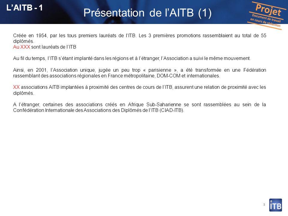 4 LAITB - 1 « lAITB, à quoi ca sert .