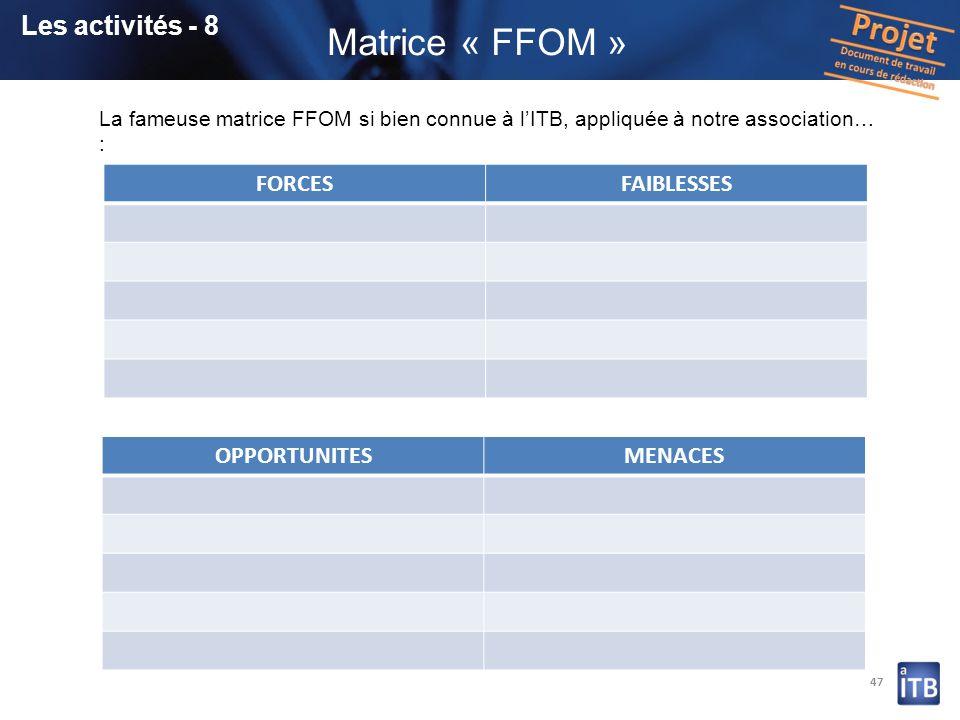 47 La fameuse matrice FFOM si bien connue à lITB, appliquée à notre association… : Les activités - 8 Matrice « FFOM » OPPORTUNITESMENACES FORCESFAIBLE