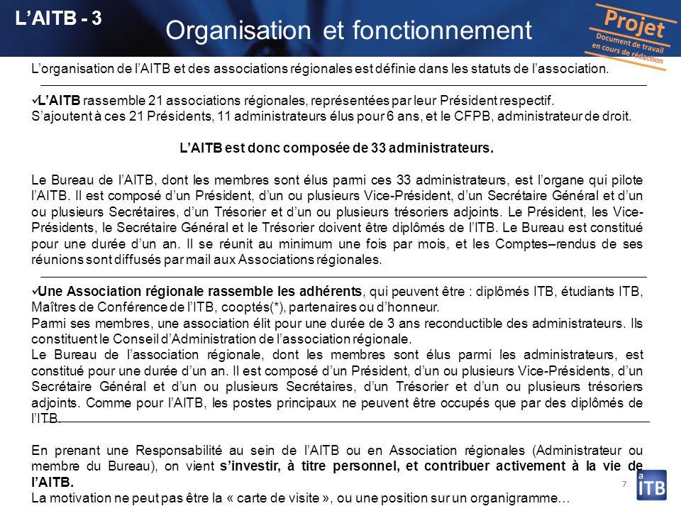 7 Lorganisation de lAITB et des associations régionales est définie dans les statuts de lassociation. LAITB rassemble 21 associations régionales, repr