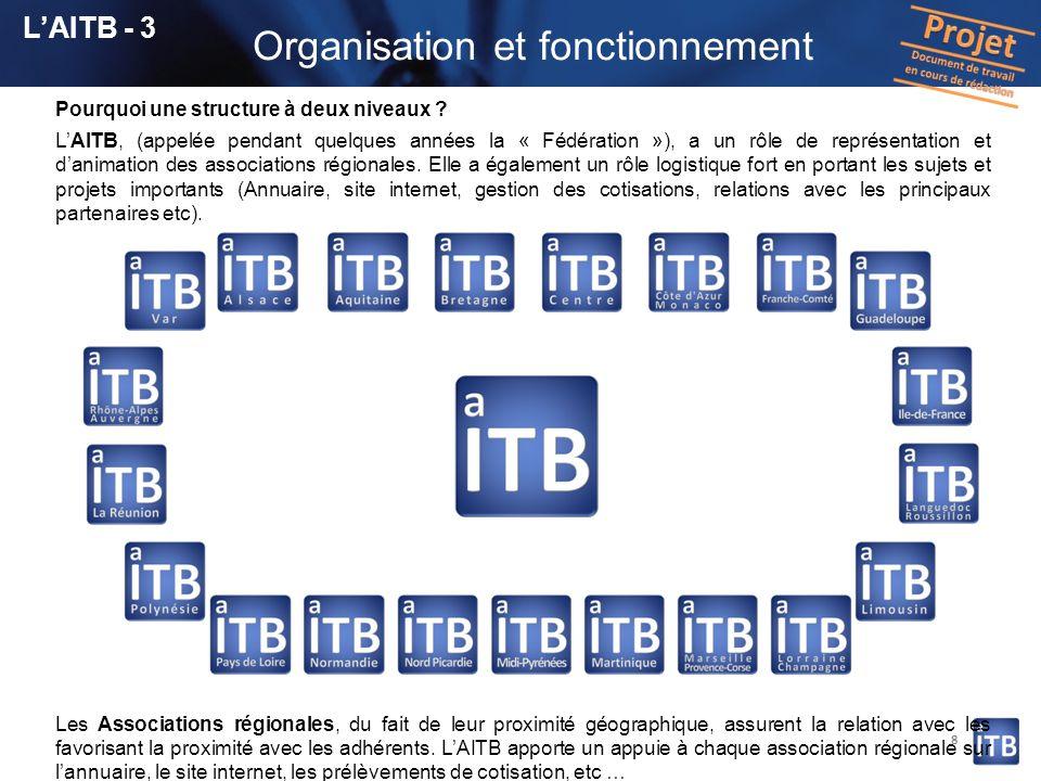 8 Pourquoi une structure à deux niveaux ? LAITB, (appelée pendant quelques années la « Fédération »), a un rôle de représentation et danimation des as