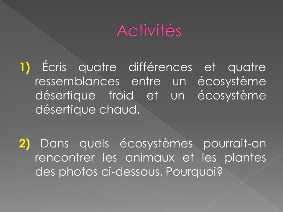 1) Écris quatre différences et quatre ressemblances entre un écosystème désertique froid et un écosystème désertique chaud. 2) Dans quels écosystèmes