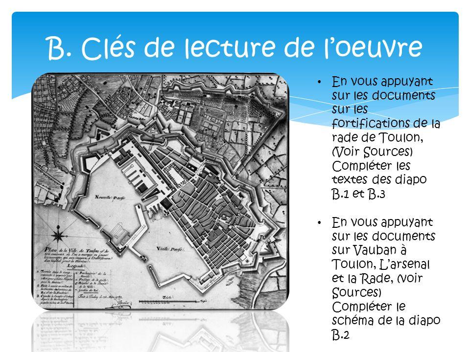 B. Clés de lecture de loeuvre En vous appuyant sur les documents sur les fortifications de la rade de Toulon, (Voir Sources) Compléter les textes des