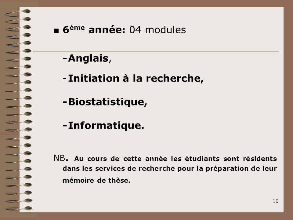 10 6 ème année: 04 modules -Anglais, -Initiation à la recherche, -Biostatistique, -Informatique. NB. Au cours de cette année les étudiants sont réside
