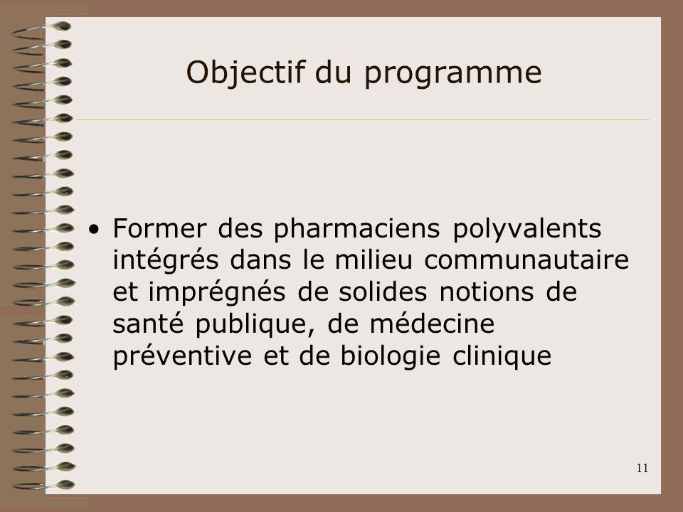 11 Objectif du programme Former des pharmaciens polyvalents intégrés dans le milieu communautaire et imprégnés de solides notions de santé publique, d