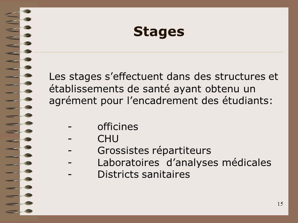 15 Stages Les stages seffectuent dans des structures et établissements de santé ayant obtenu un agrément pour lencadrement des étudiants: -officines -