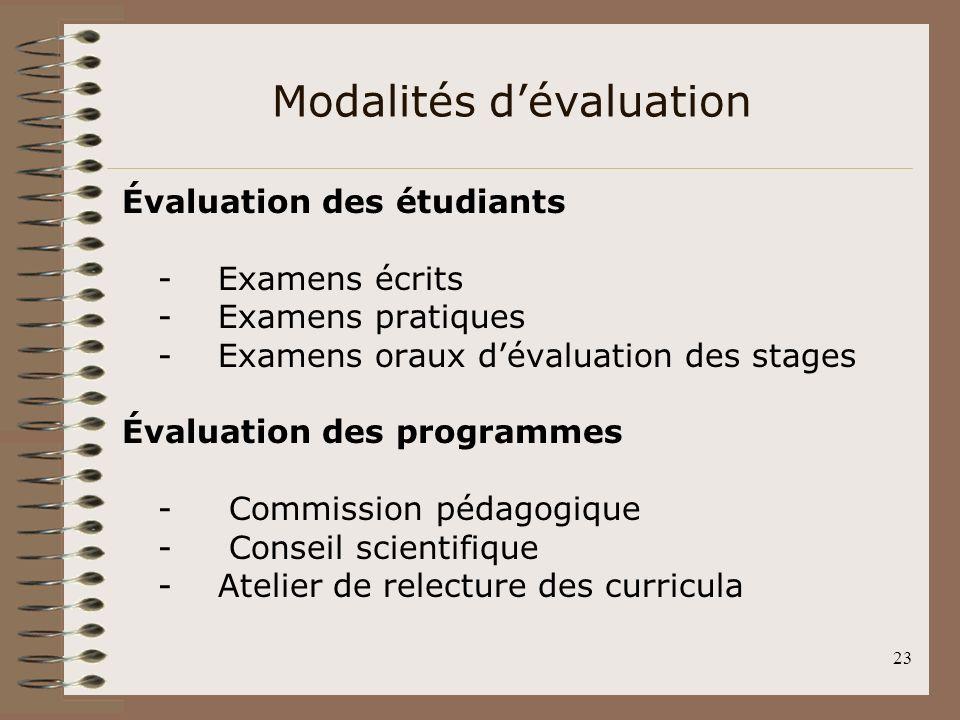 23 Modalités dévaluation Évaluation des étudiants - Examens écrits -Examens pratiques -Examens oraux dévaluation des stages Évaluation des programmes