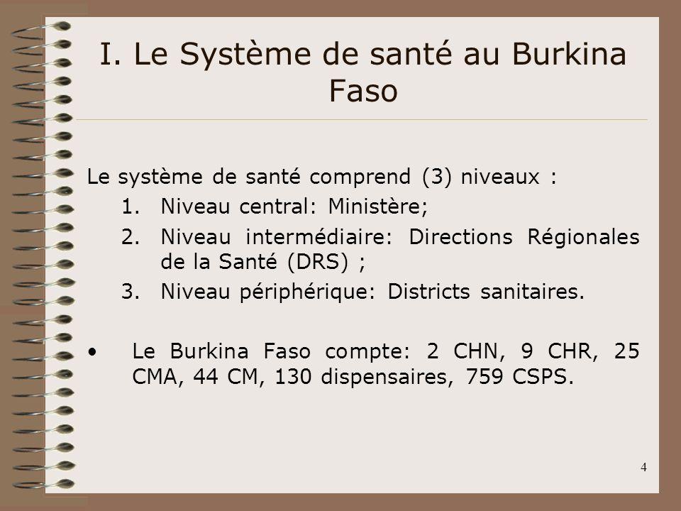 4 I. Le Système de santé au Burkina Faso Le système de santé comprend (3) niveaux : 1.Niveau central: Ministère; 2.Niveau intermédiaire: Directions Ré