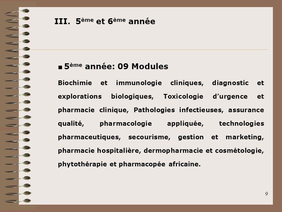 9 III. 5 ème et 6 ème année 5 ème année: 09 Modules Biochimie et immunologie cliniques, diagnostic et explorations biologiques, Toxicologie durgence e