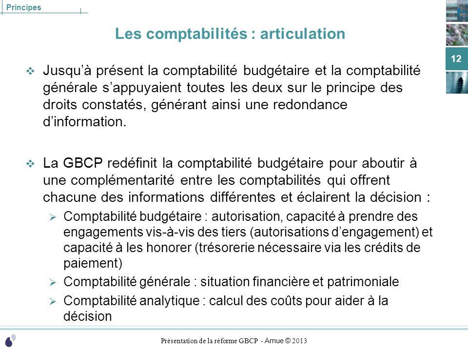 Présentation de la réforme GBCP - Amue © 2013 Principes Les comptabilités : articulation Jusquà présent la comptabilité budgétaire et la comptabilité