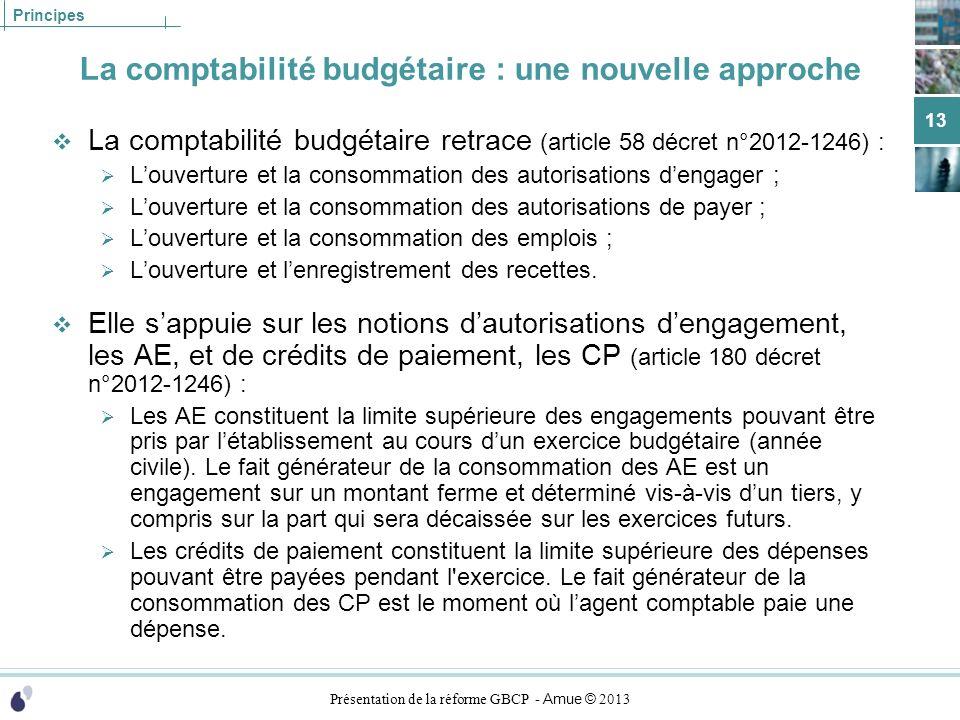 Présentation de la réforme GBCP - Amue © 2013 Principes La comptabilité budgétaire : une nouvelle approche La comptabilité budgétaire retrace (article