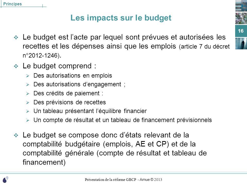 Présentation de la réforme GBCP - Amue © 2013 Principes Les impacts sur le budget Le budget est lacte par lequel sont prévues et autorisées les recett