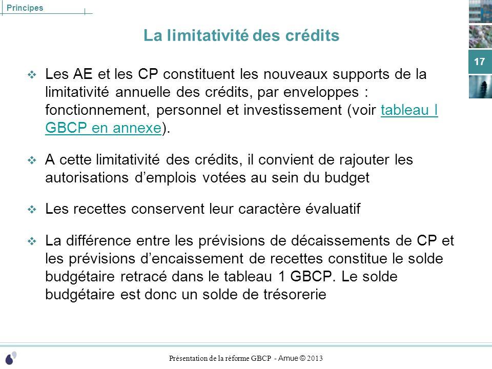 Présentation de la réforme GBCP - Amue © 2013 Principes La limitativité des crédits Les AE et les CP constituent les nouveaux supports de la limitativ