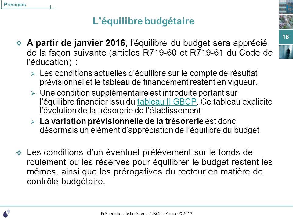 Présentation de la réforme GBCP - Amue © 2013 Principes Léquilibre budgétaire A partir de janvier 2016, léquilibre du budget sera apprécié de la façon
