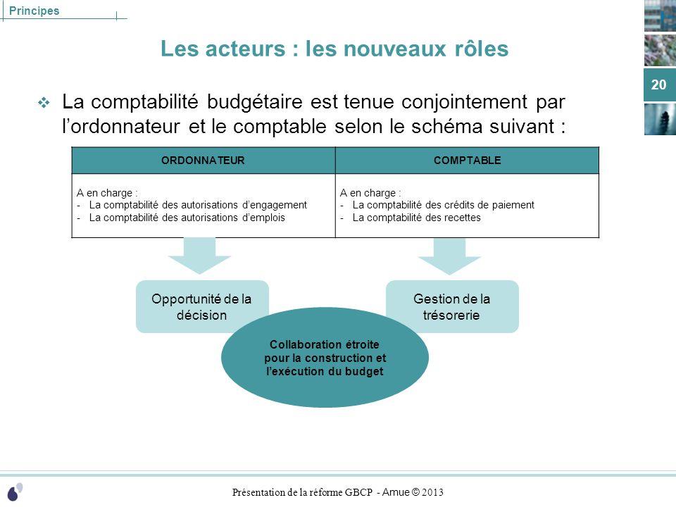Présentation de la réforme GBCP - Amue © 2013 Principes Les acteurs : les nouveaux rôles La comptabilité budgétaire est tenue conjointement par lordon