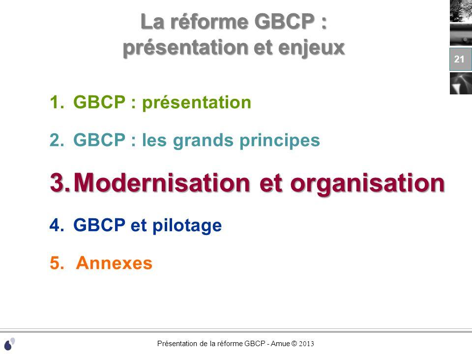 Présentation de la réforme GBCP - Amue © 2013 La réforme GBCP : présentation et enjeux 1.GBCP : présentation 2.GBCP : les grands principes 3.Modernisa