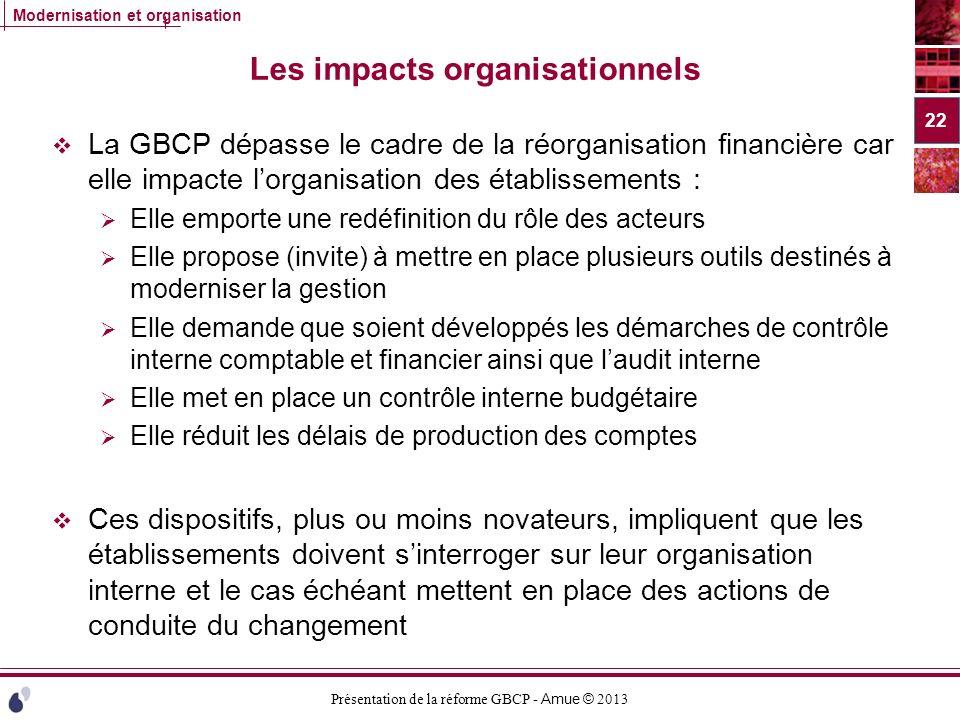 Présentation de la réforme GBCP - Amue © 2013 Modernisation et organisation Les impacts organisationnels La GBCP dépasse le cadre de la réorganisation