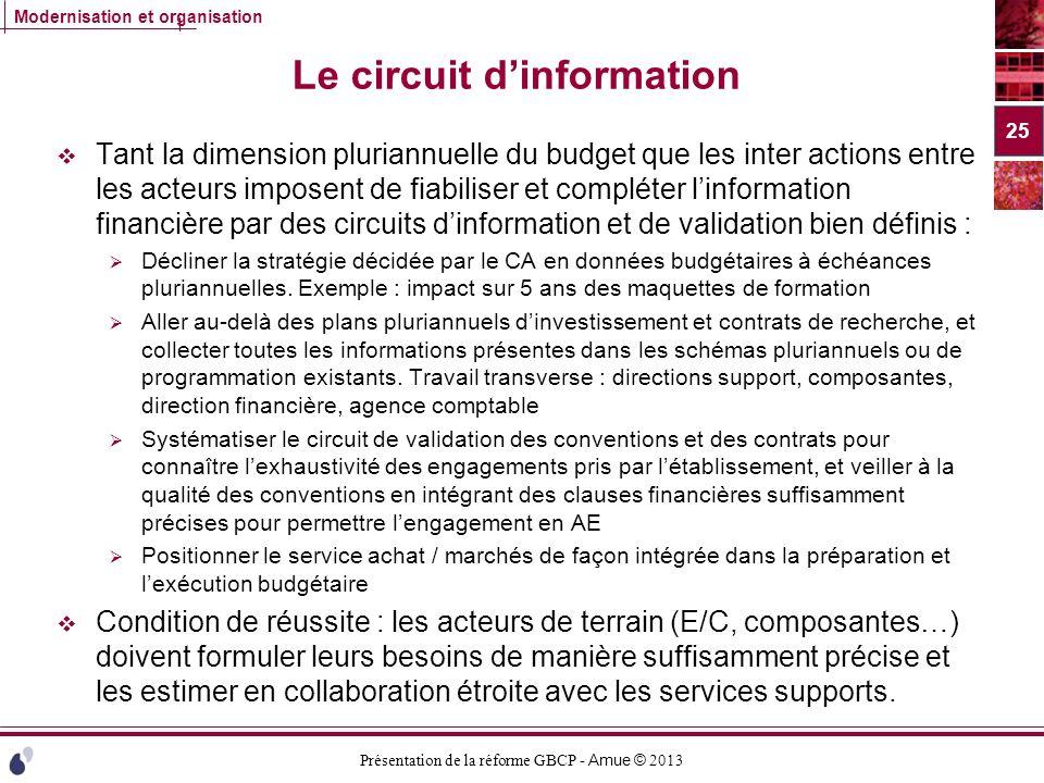 Présentation de la réforme GBCP - Amue © 2013 Modernisation et organisation Le circuit dinformation Tant la dimension pluriannuelle du budget que les