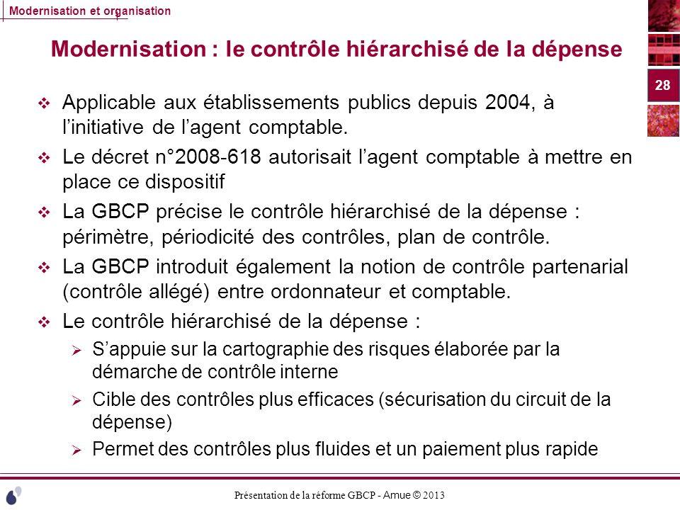 Présentation de la réforme GBCP - Amue © 2013 Modernisation et organisation Modernisation : le contrôle hiérarchisé de la dépense Applicable aux établ