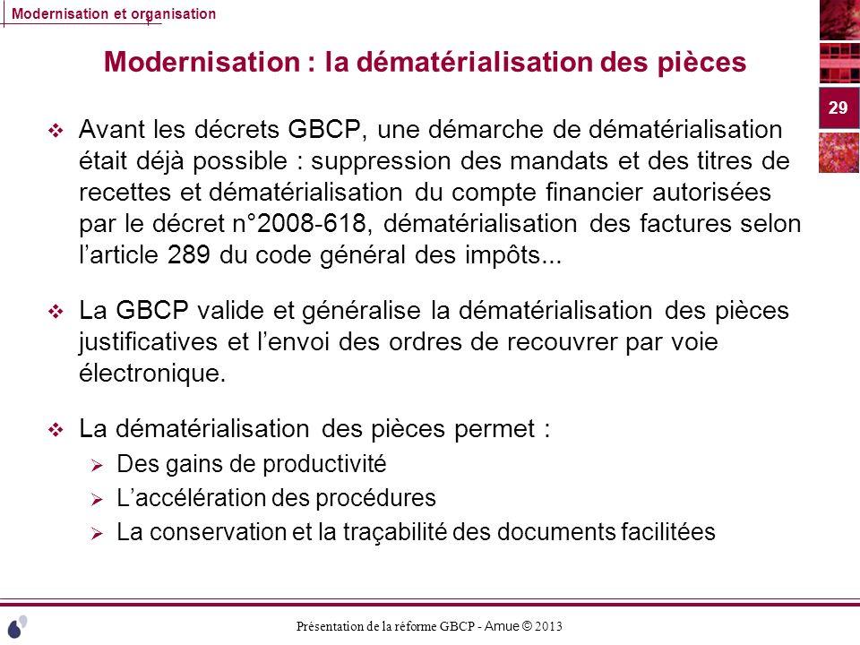 Présentation de la réforme GBCP - Amue © 2013 Modernisation et organisation Modernisation : la dématérialisation des pièces Avant les décrets GBCP, un