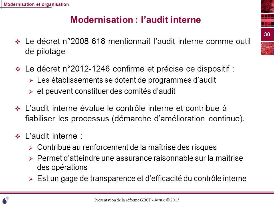 Présentation de la réforme GBCP - Amue © 2013 Modernisation et organisation Modernisation : laudit interne Le décret n°2008-618 mentionnait laudit int