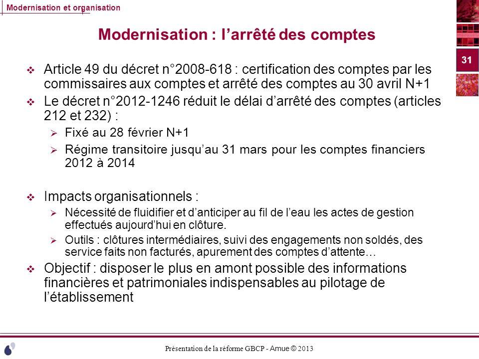 Présentation de la réforme GBCP - Amue © 2013 Modernisation et organisation Modernisation : larrêté des comptes Article 49 du décret n°2008-618 : cert