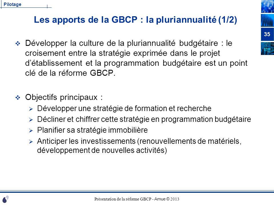 Présentation de la réforme GBCP - Amue © 2013 Pilotage Les apports de la GBCP : la pluriannualité (1/2) Développer la culture de la pluriannualité bud