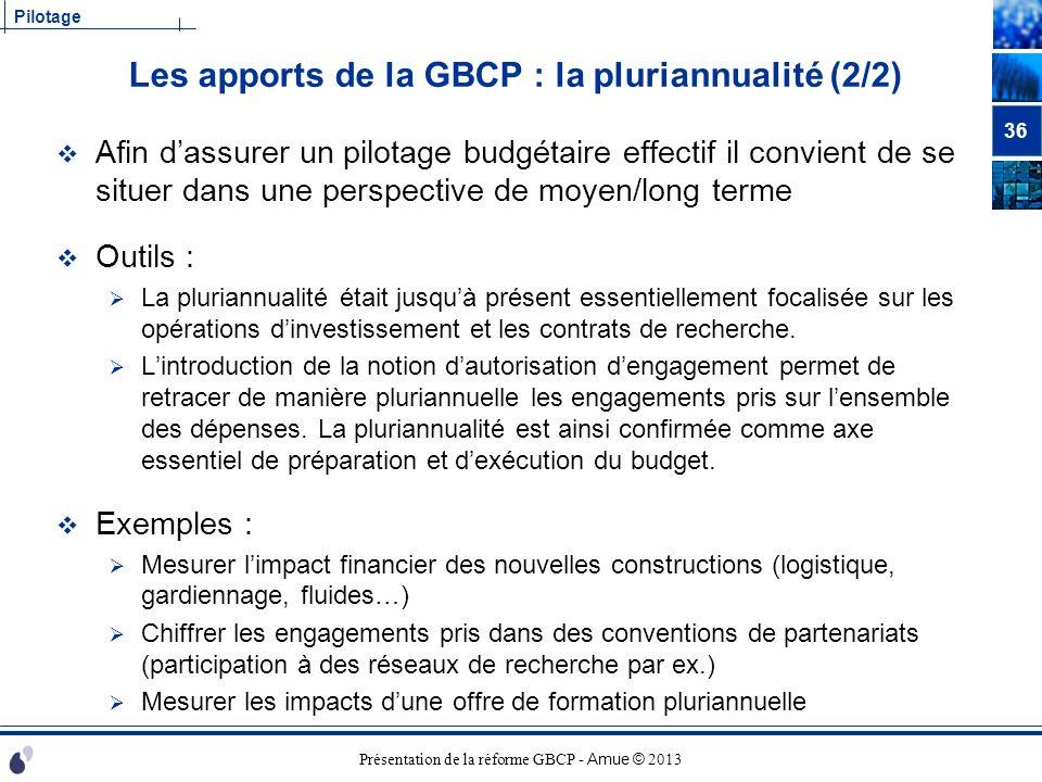 Présentation de la réforme GBCP - Amue © 2013 Pilotage Les apports de la GBCP : la pluriannualité (2/2) Afin dassurer un pilotage budgétaire effectif