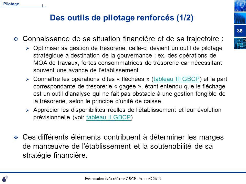 Présentation de la réforme GBCP - Amue © 2013 Pilotage Des outils de pilotage renforcés (1/2) Connaissance de sa situation financière et de sa traject