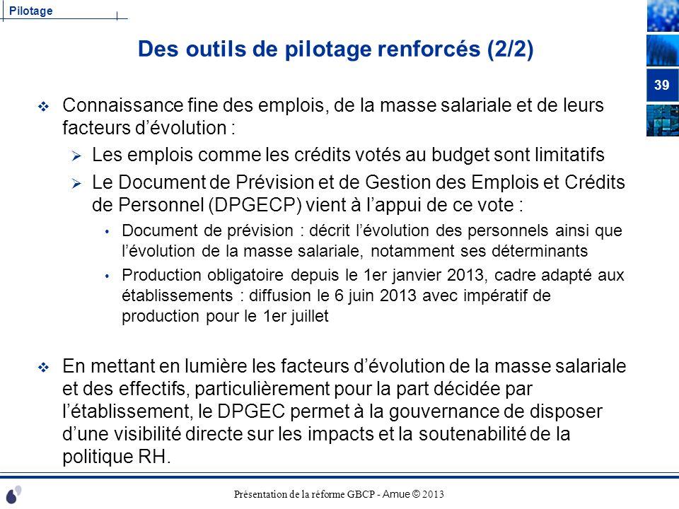 Présentation de la réforme GBCP - Amue © 2013 Pilotage Des outils de pilotage renforcés (2/2) Connaissance fine des emplois, de la masse salariale et