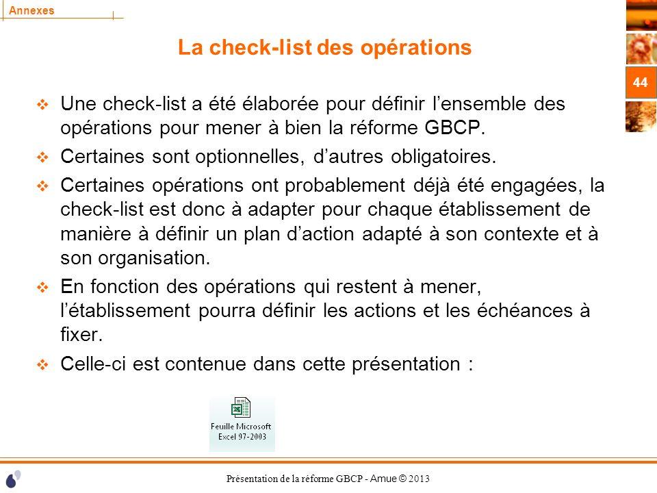 Présentation de la réforme GBCP - Amue © 2013 Annexes La check-list des opérations Une check-list a été élaborée pour définir lensemble des opérations