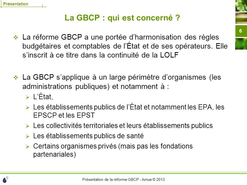 Présentation de la réforme GBCP - Amue © 2013 Présentation La GBCP et les EPSCP Les EPSCP sont concernés directement par les décrets GBCP sous réserve des dispositions qui sont présentes dans leurs réglementations spécifiques (voir articles R719-51 et R719-113 du Code de léducation).