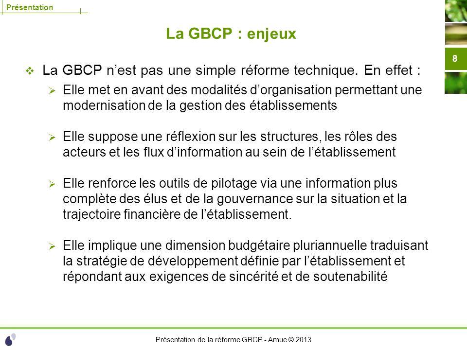 Présentation de la réforme GBCP - Amue © 2013 Présentation La GBCP : enjeux La GBCP nest pas une simple réforme technique. En effet : Elle met en avan