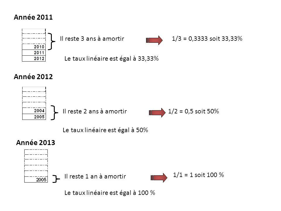 Il reste 3 ans à amortir Le taux linéaire est égal à 33,33% Année 2012 Il reste 2 ans à amortir 1/2 = 0,5 soit 50% Le taux linéaire est égal à 50% Ann