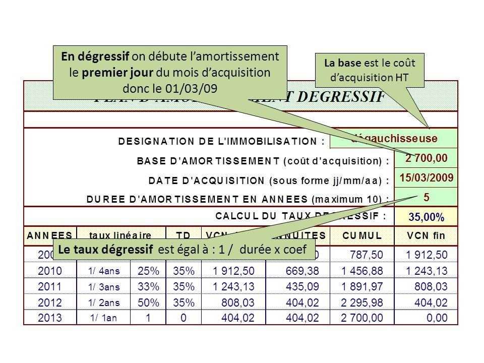 En dégressif on débute lamortissement le premier jour du mois dacquisition donc le 01/03/09 La base est le coût dacquisition HT Le taux dégressif est