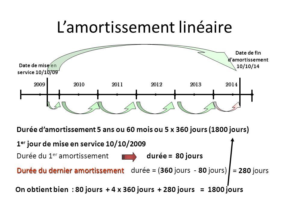 Lamortissement linéaire Date de mise en service 10/10/09 Durée du 1 er amortissement durée = 80 jours) durée = 80 jours (360 jours - 2009 2010 2011 20