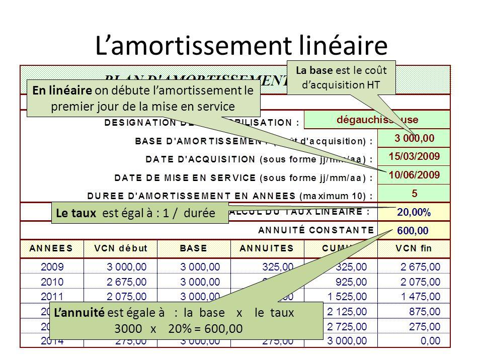 La base est le coût dacquisition HT En linéaire on débute lamortissement le premier jour de la mise en service Le taux est égal à : 1 / durée Lannuité