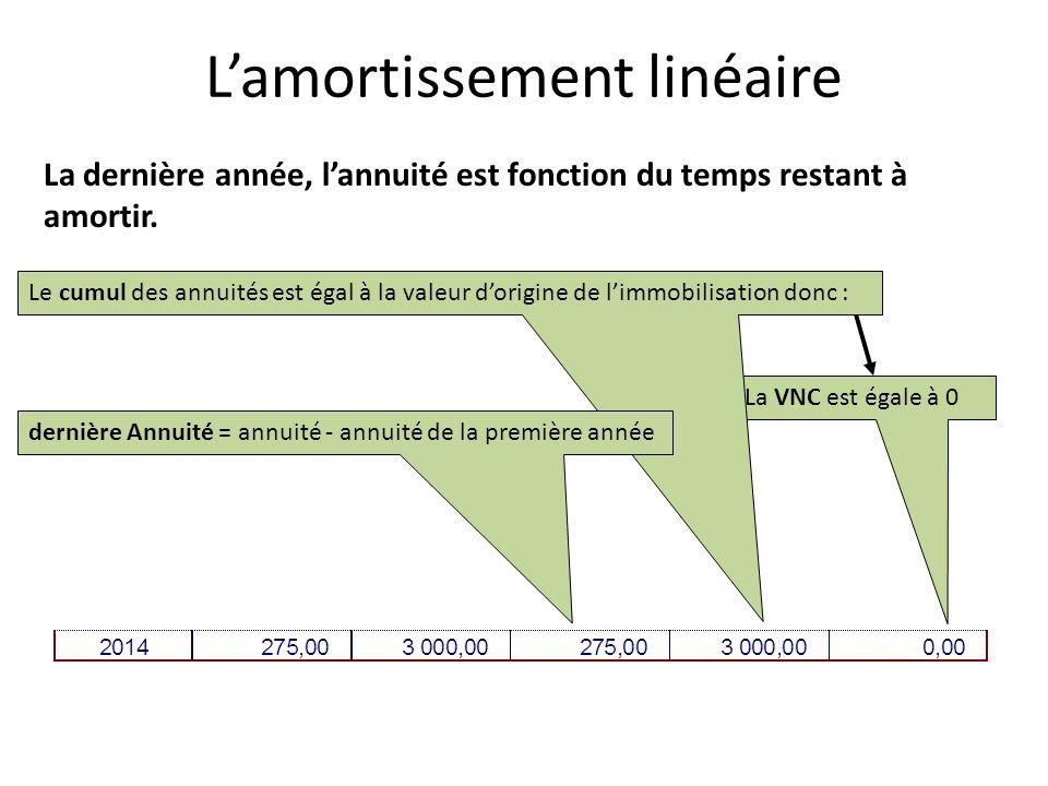 La VNC est égale à 0 Le cumul des annuités est égal à la valeur dorigine de limmobilisation donc : dernière Annuité = annuité - annuité de la première