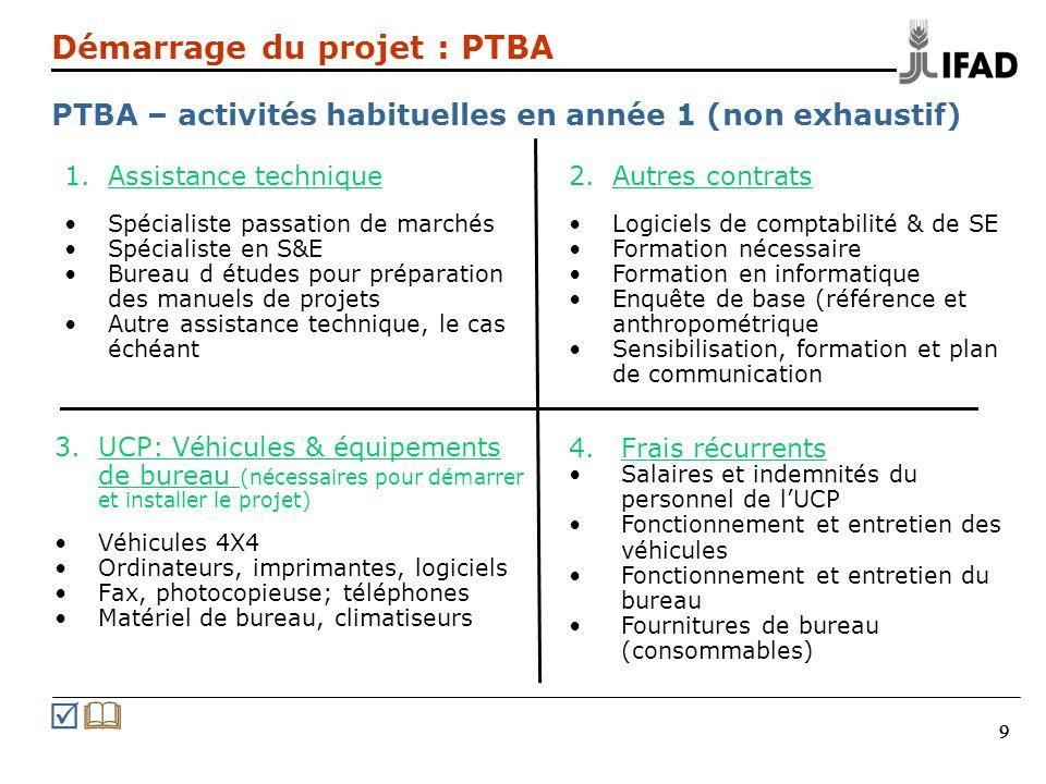 10 Démarrage du projet : PTBA Passations de marché au démarrage Caractéristiques souhaitées du PPM 1.Structure claire 2.Cohérence avec les objectifs et le PTBA 3.Estimations financières conformes au budget annuel et à laffectation générale des fonds 4.Méthodes de passation des marchés conformes au cadre réglementaire et aux directives du FIDA 5.Chronogramme réaliste du plan de passation des marchés