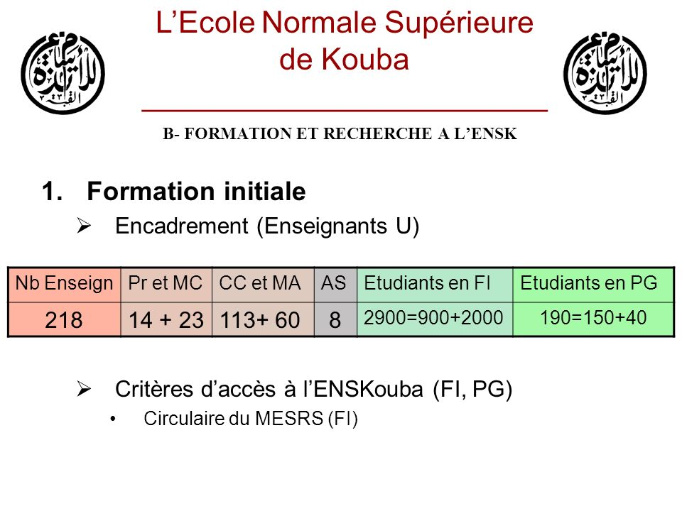 B- FORMATION ET RECHERCHE A LENSK 1.Formation initiale Encadrement (Enseignants U) Critères daccès à lENSKouba (FI, PG) Circulaire du MESRS (FI) LEcol