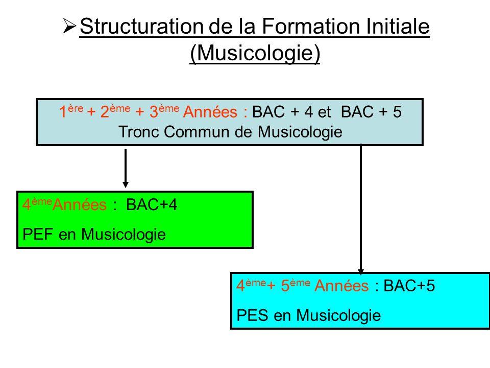 Structuration de la Formation Initiale (Musicologie) 1 ère + 2 ème + 3 ème Années : BAC + 4 et BAC + 5 Tronc Commun de Musicologie 4 ème Années : BAC+