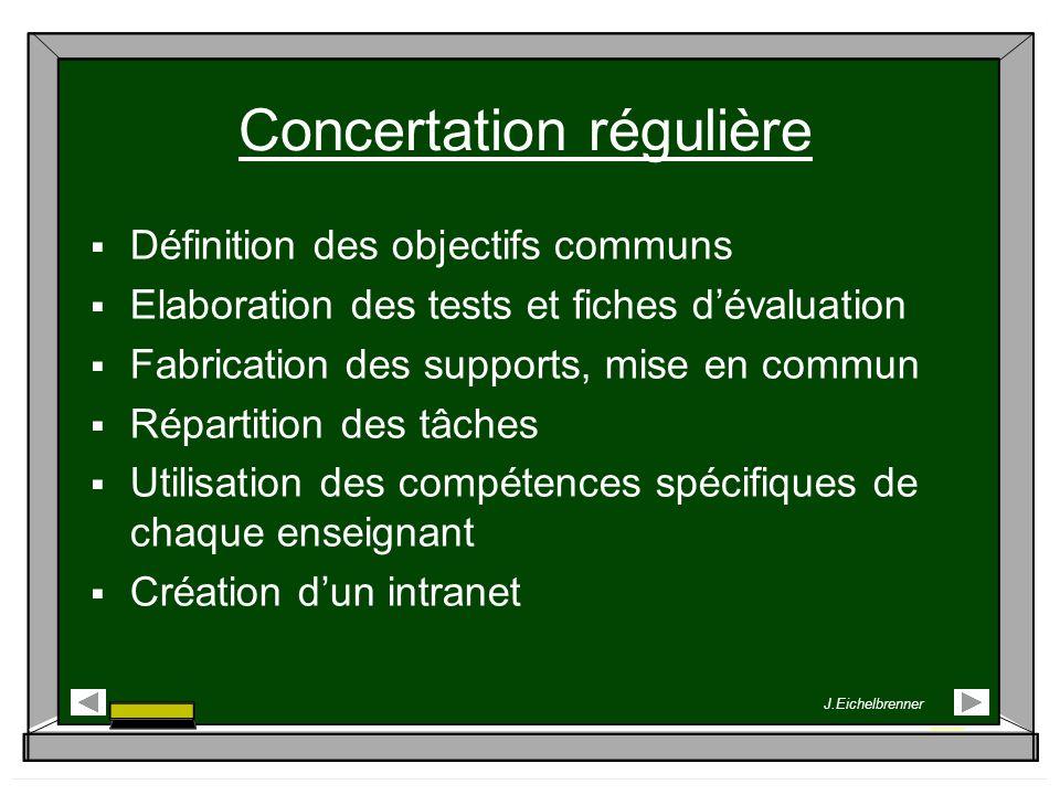 Concertation régulière Définition des objectifs communs Elaboration des tests et fiches dévaluation Fabrication des supports, mise en commun Répartiti
