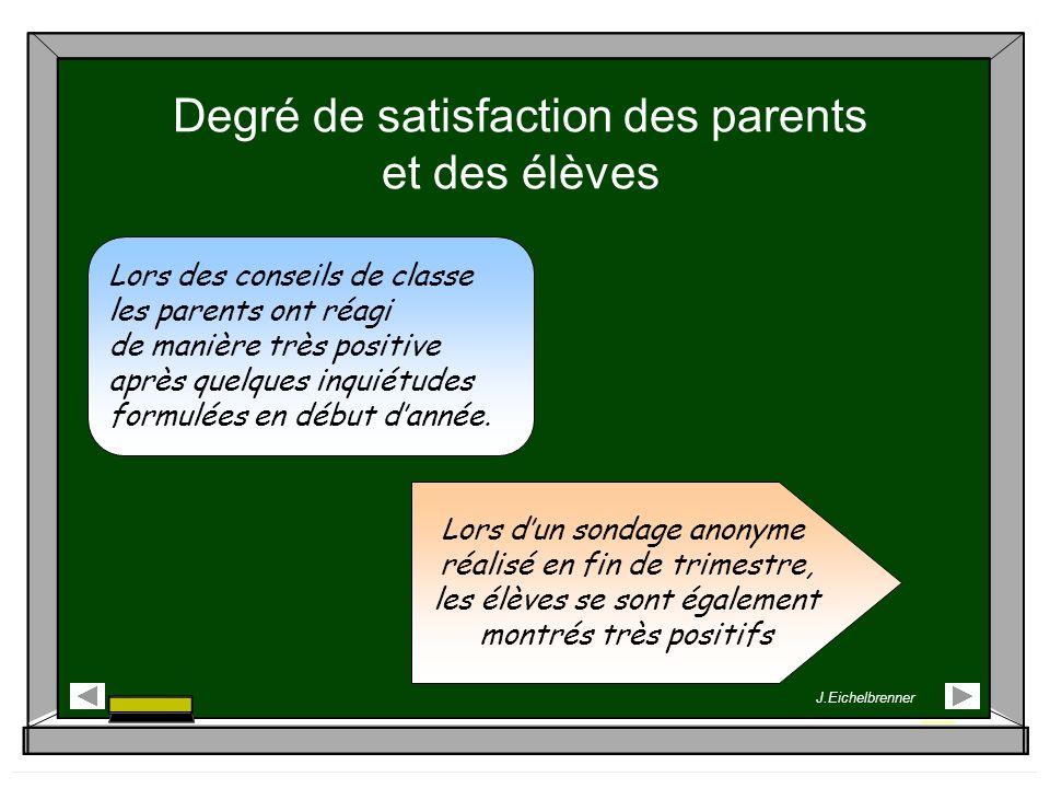 Degré de satisfaction des parents et des élèves Lors des conseils de classe les parents ont réagi de manière très positive après quelques inquiétudes